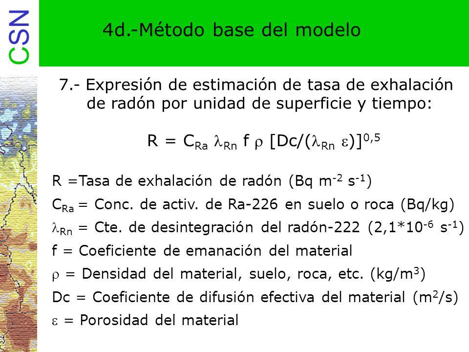 R = CRa Rn f  [Dc/(Rn )]0,5